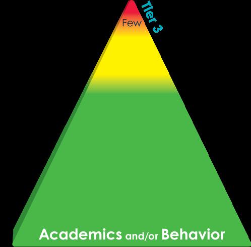 florida u0026 39 s response to intervention for behavior diagram behavior model